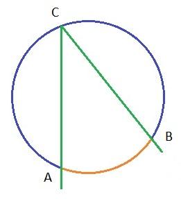 круг и вписанный угол