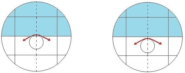 рисунки кругов