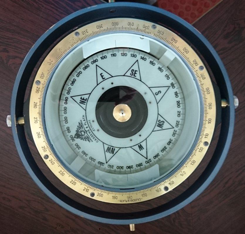 Магнитный компас.