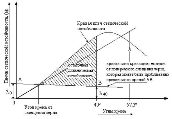 рисунок диаграммы