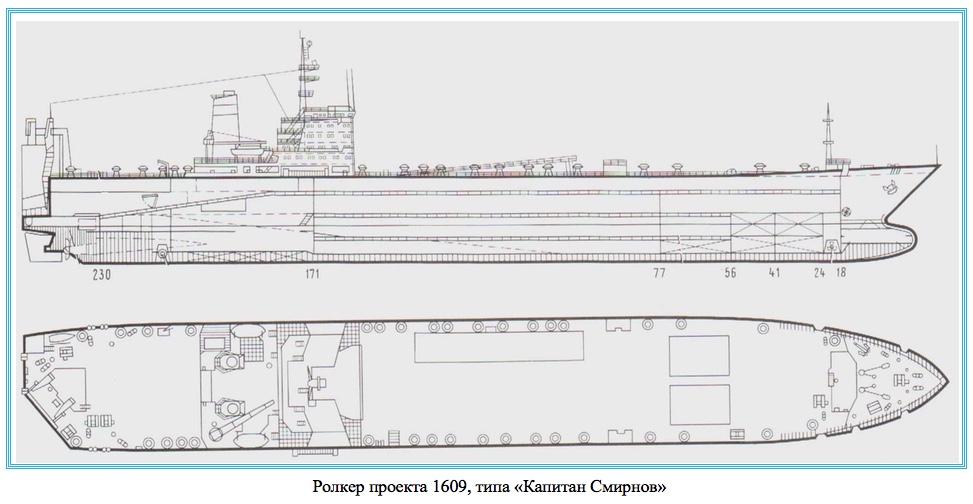 Чертеж ролкера Капитан Смирнов проект 1609.