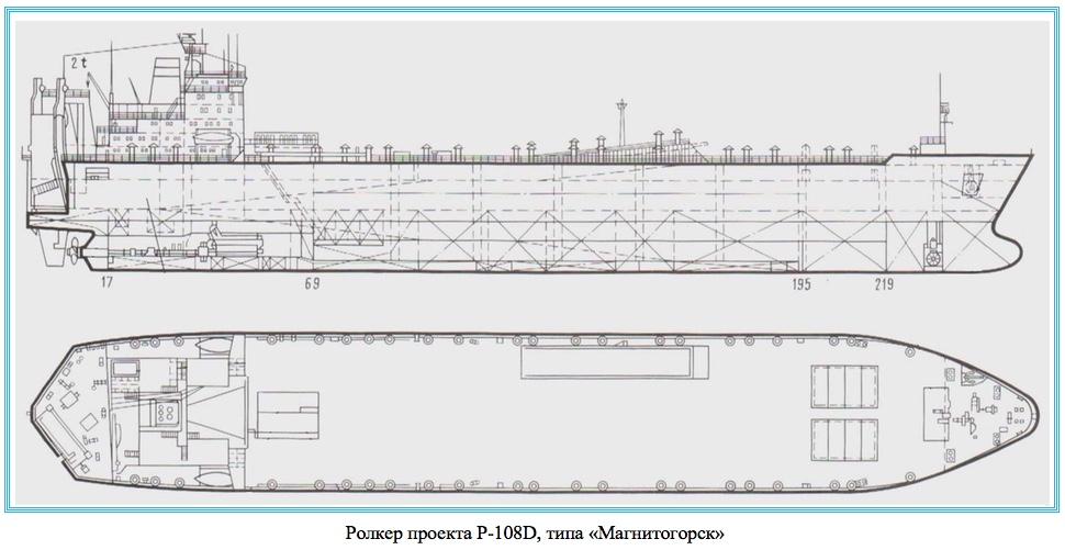"Чертеж ролкера проекта P-108D, типа ""Магнитогорск"""