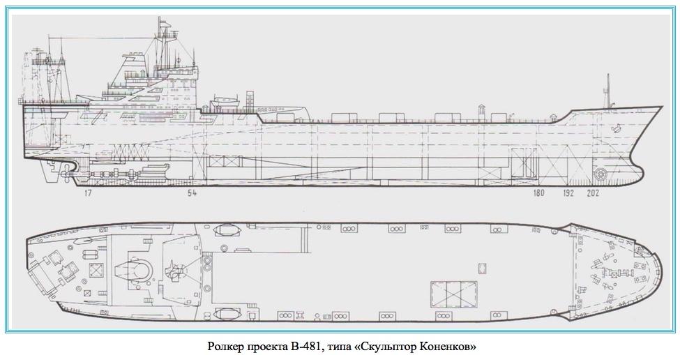 """Чертеж ролкера проекта В-481, типа """"Скульптор Коненков"""""""