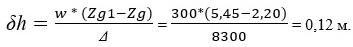 Формула вычисления изменения начальной поперечной метацентрической высоты.