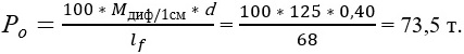 Формула наибольшего значения силы реакции опоры