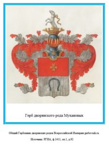 Герб дворян Мухановых