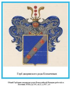 Герб дворян Клокачевых.