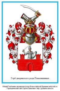 Герб дворян Повалишиных