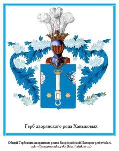 Герб дворян Ханыковых