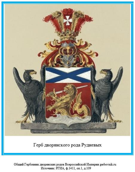 Герб дворян Рудневых.