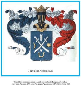 Герб рода Арсеньевых