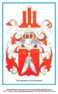 Герб дворян Кичелевых