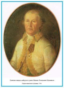Мельников Михаил Леонтьевич