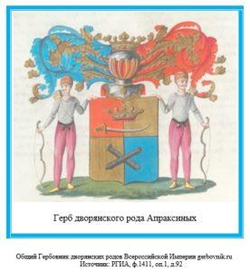 Герб дворян Апраксиных