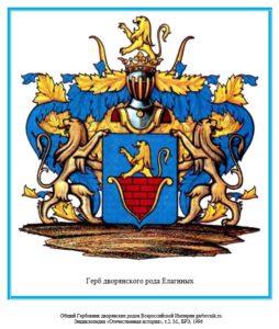 Герб дворян Елагиных