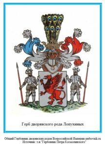 Герб дворян Лопухиных