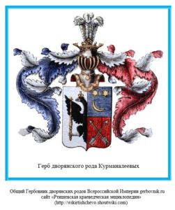 Герб дворян Поливановых