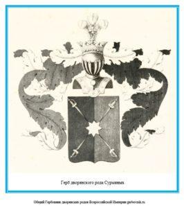Герб дворян Сурминых
