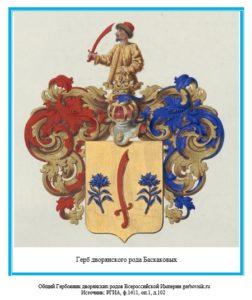 Герб дворян Баскаковых